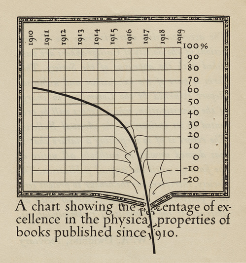 21. Dwiggins Physical Properties infographic.jpg